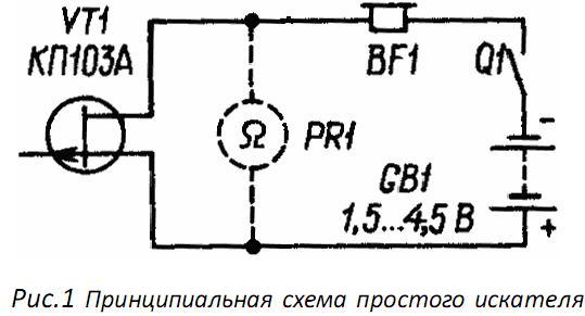 Место обрыва провода в